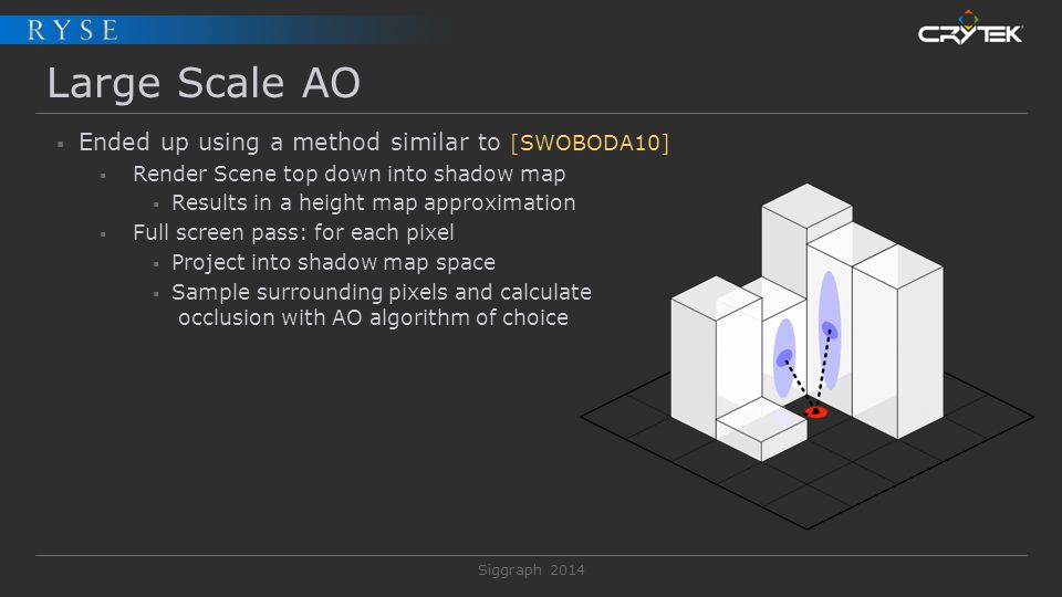 Large Scale AO Ended up using a method similar to [SWOBODA10]
